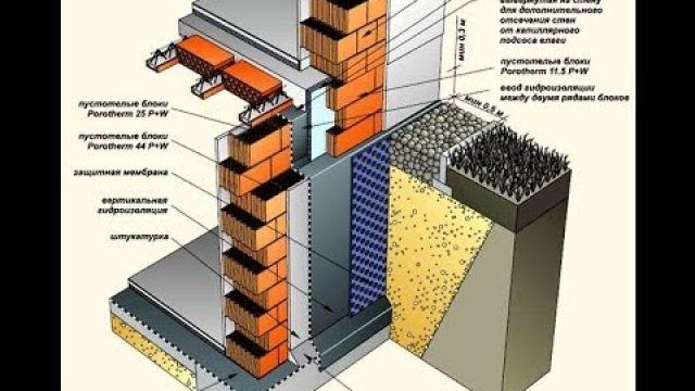 Изоляция перемычек и мостиков холода в энерго-эфективном доме